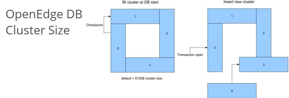 blog_openedge_tuning_bi_cluster_img1