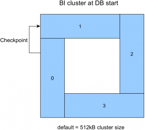 blog_openedge_tuning_bi_cluster_img2