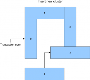 blog_openedge_tuning_bi_cluster_img3
